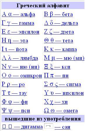 Мысли вслух... - Страница 2 Greek